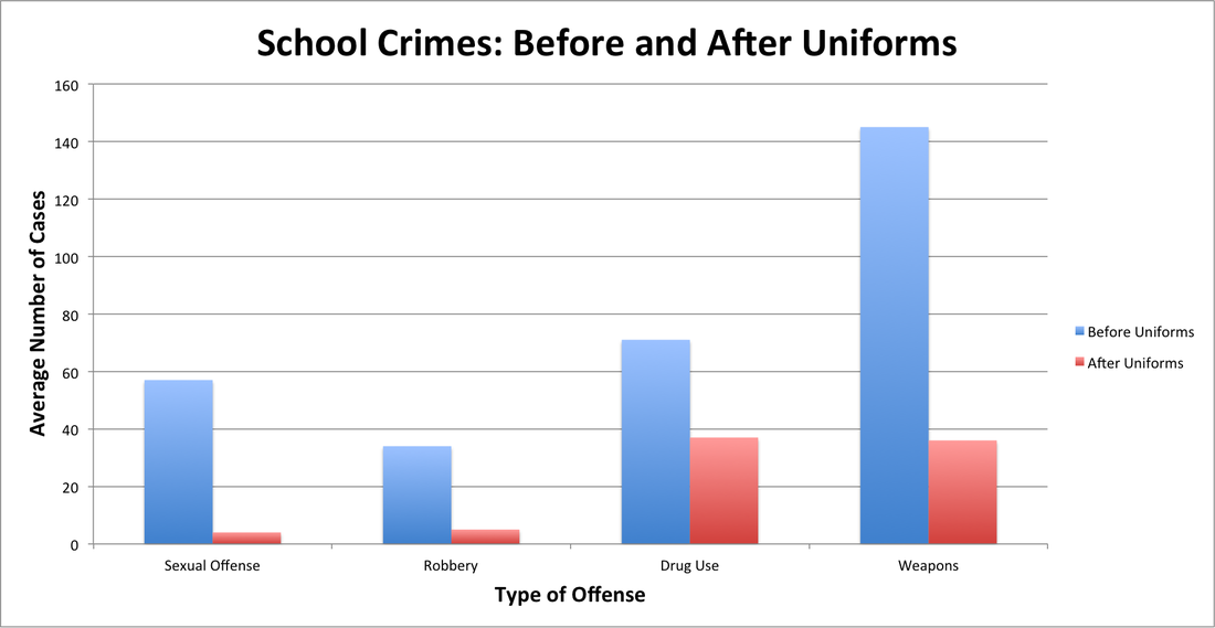 debate against school uniforms Why i am against school uniforms  and school uniforms do not allow students to  com/article/the-pros-and-cons-of-kids-wearing-uniforms-school.